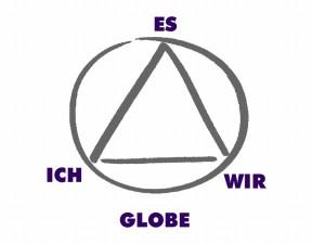 TZI-Dreieck beschriftet-bild